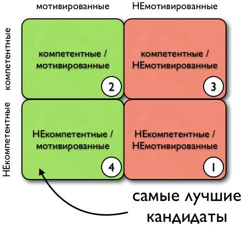 matrix_mpp
